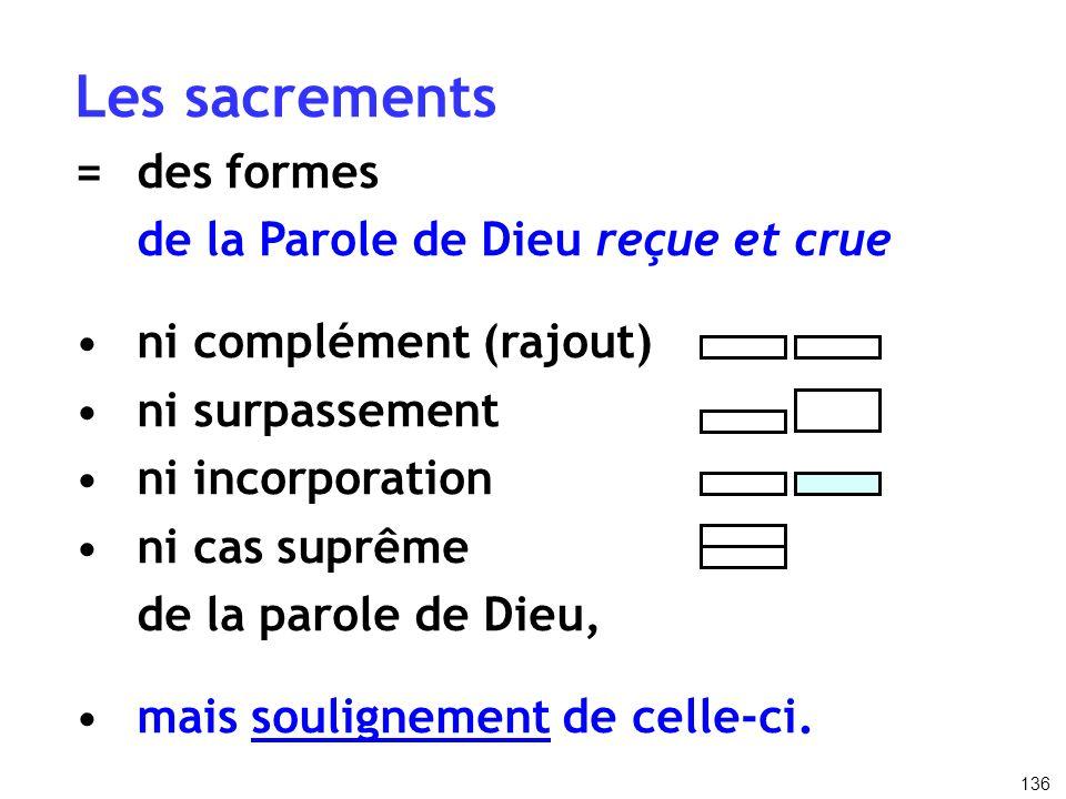 Les sacrements =des formes de la Parole de Dieu reçue et crue ni complément (rajout) ni surpassement ni incorporation ni cas suprême de la parole de D