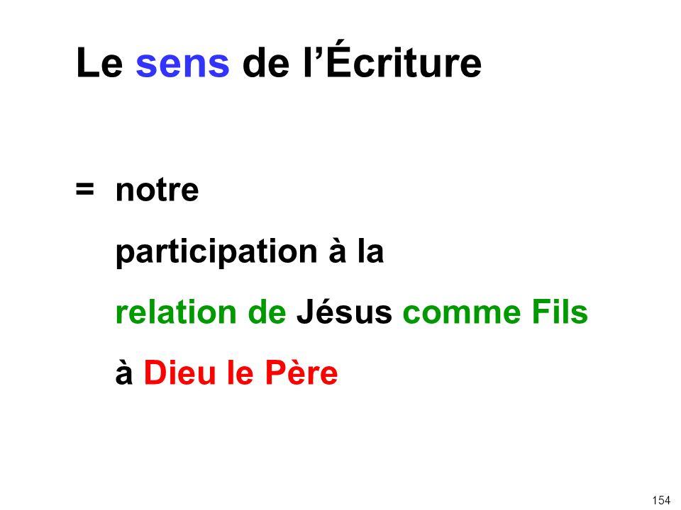 Le sens de lÉcriture =notre participation à la relation de Jésus comme Fils à Dieu le Père 154