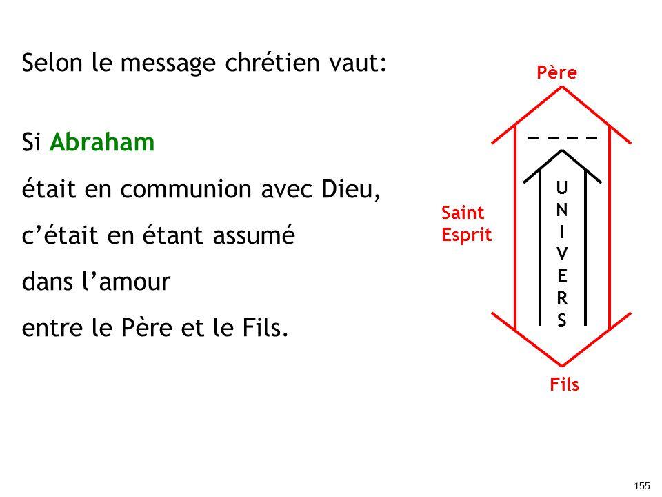 155 Selon le message chrétien vaut: Si Abraham était en communion avec Dieu, cétait en étant assumé dans lamour entre le Père et le Fils. UNIVERSUNIVE