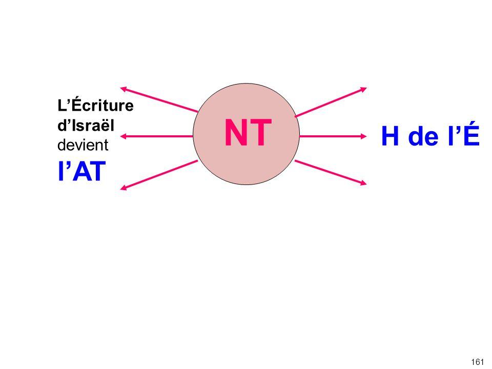 NT H de lÉ LÉcriture dIsraël devient lAT 161