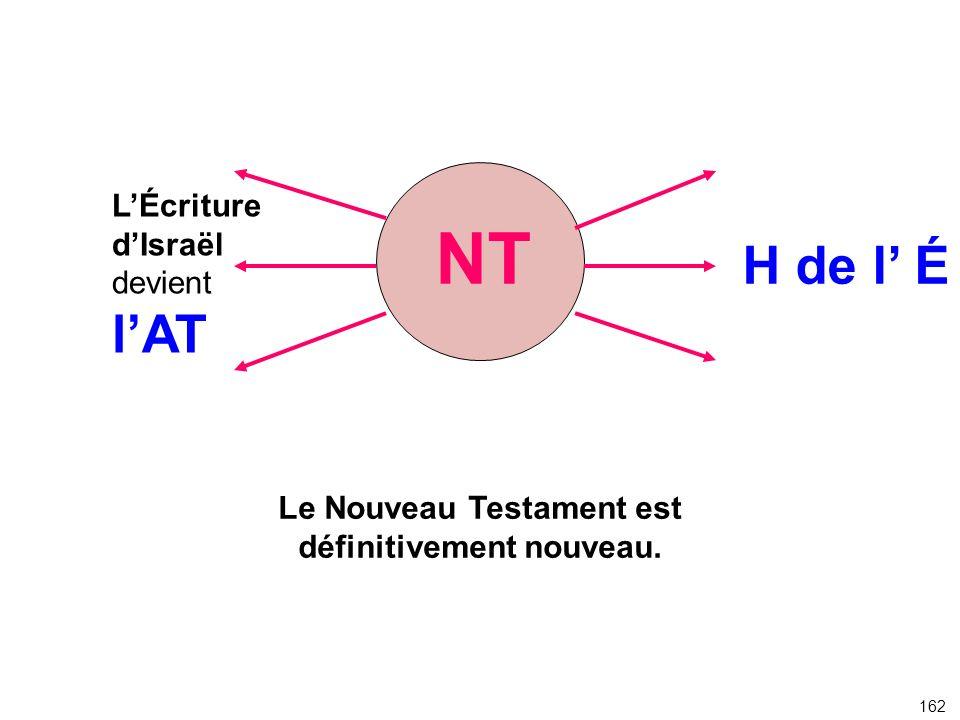 NT H de l É LÉcriture dIsraël devient lAT Le Nouveau Testament est définitivement nouveau. 162