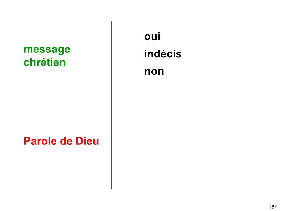 message chrétien Parole de Dieu oui indécis non 187