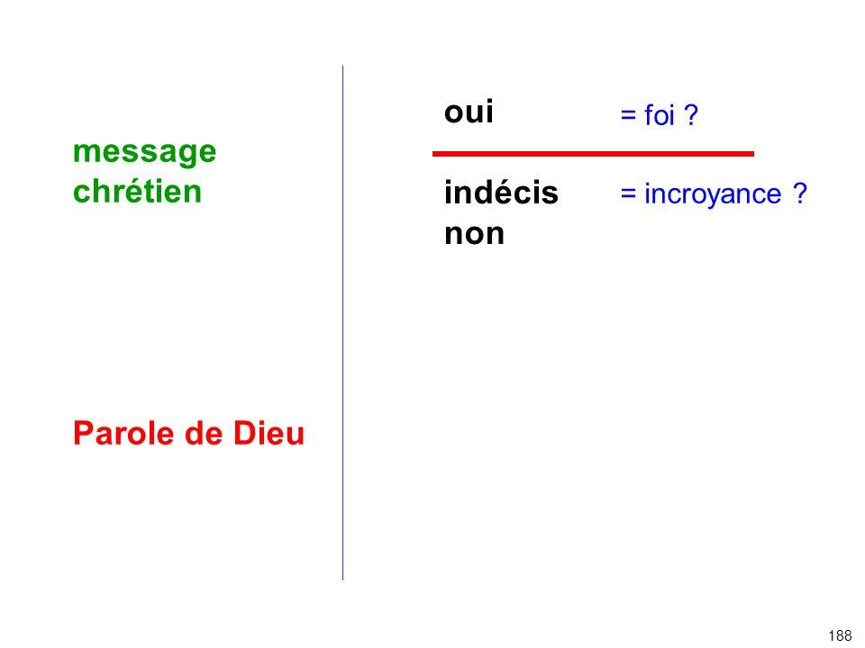 message chrétien Parole de Dieu = foi ? = incroyance ? oui indécis non 188