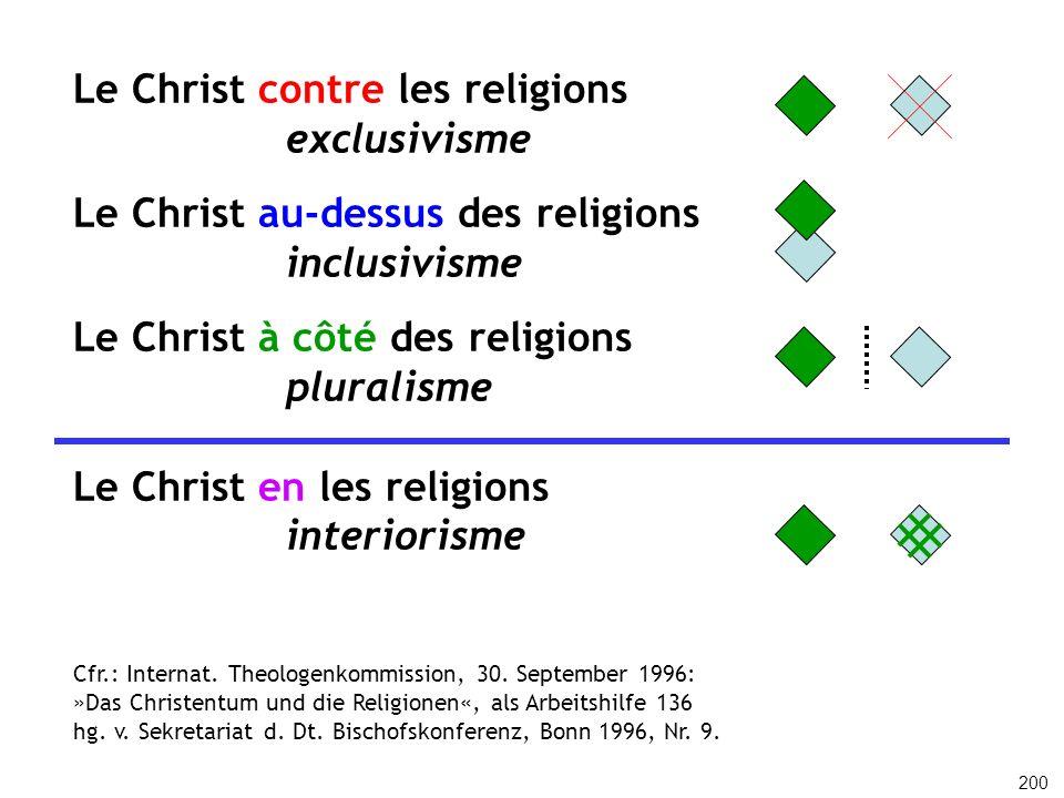 Le Christ contre les religions exclusivisme Le Christ au-dessus des religions inclusivisme Le Christ à côté des religions pluralisme Le Christ en les