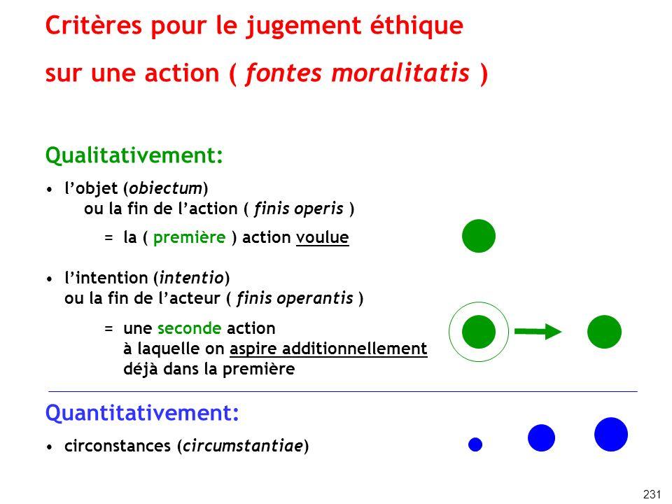Critères pour le jugement éthique sur une action ( fontes moralitatis ) Qualitativement: lobjet (obiectum) ou la fin de laction ( finis operis ) =la (