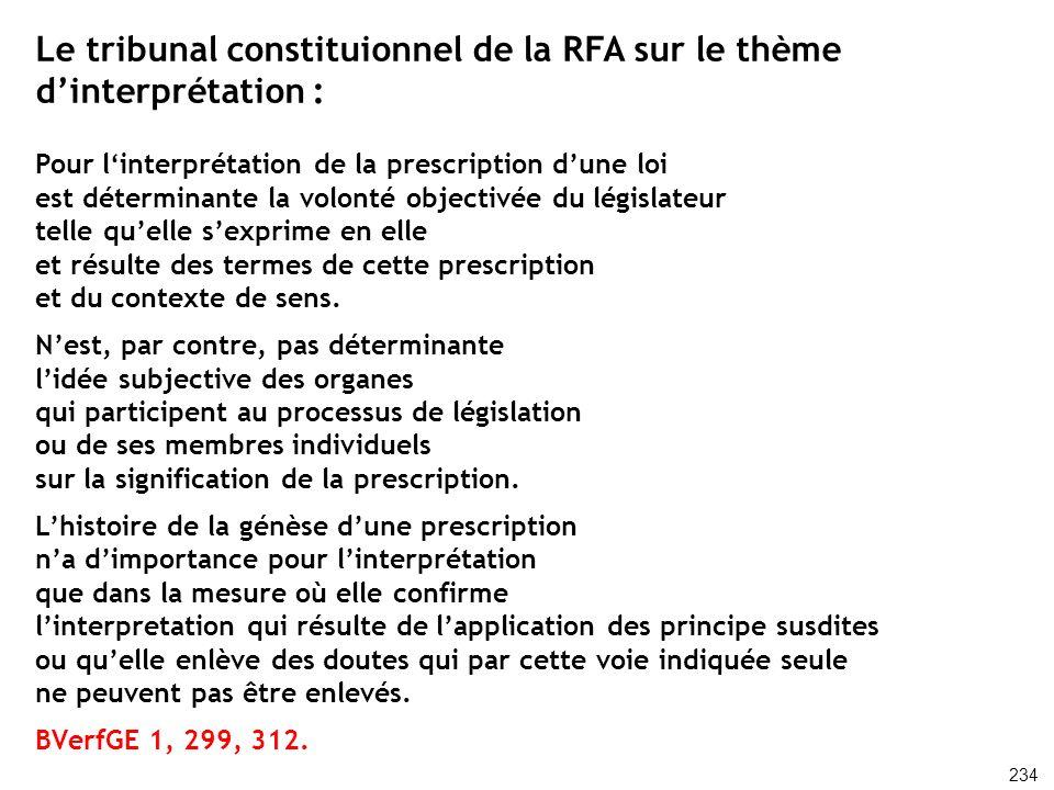 Le tribunal constituionnel de la RFA sur le thème dinterprétation : Pour linterprétation de la prescription dune loi est déterminante la volonté objec