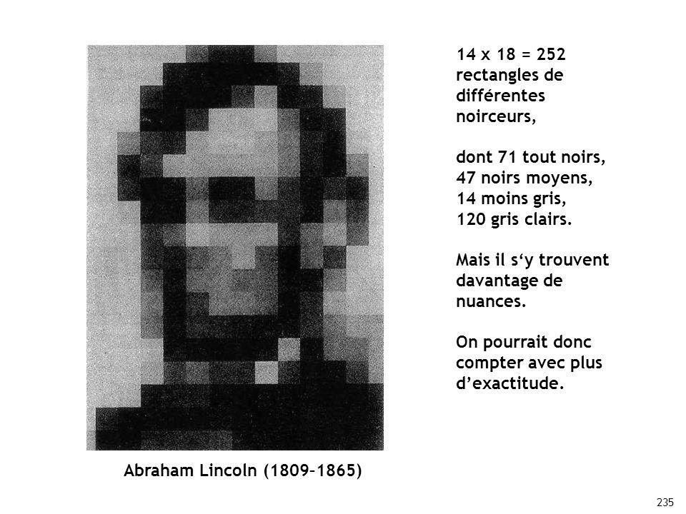 235 Abraham Lincoln (1809–1865) 14 x 18 = 252 rectangles de différentes noirceurs, dont 71 tout noirs, 47 noirs moyens, 14 moins gris, 120 gris clairs