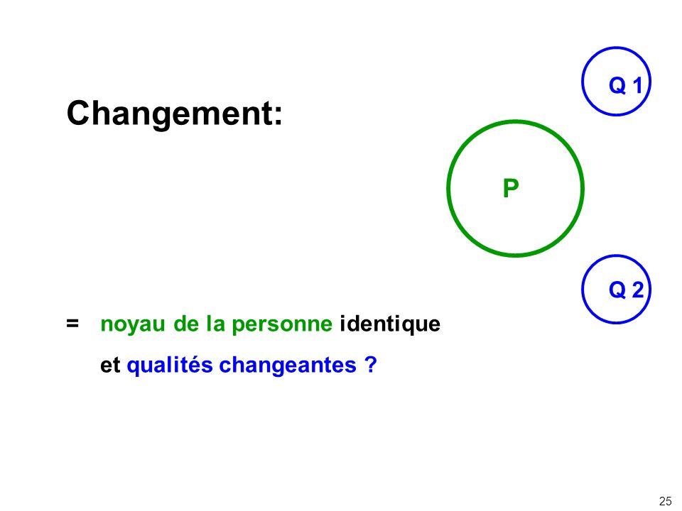 Changement: =noyau de la personne identique et qualités changeantes ? P Q 1 Q 2 25