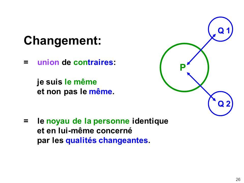 Changement: = union de contraires: je suis le même et non pas le même. = le noyau de la personne identique et en lui-même concerné par les qualités ch