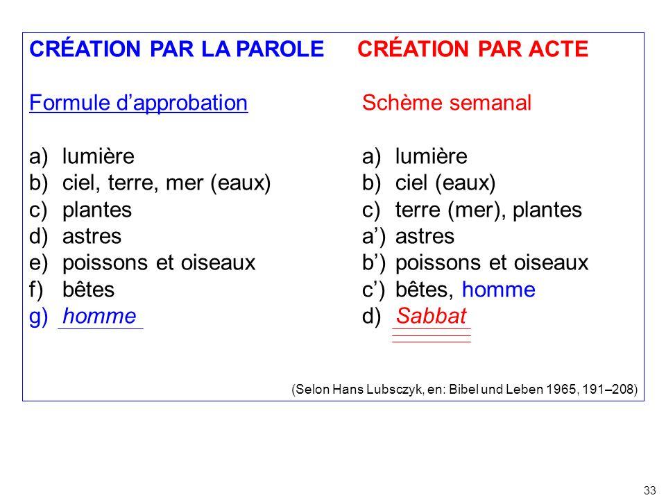 CRÉATION PAR LA PAROLE CRÉATION PAR ACTE Formule dapprobationSchème semanal a)lumièrea)lumière b) ciel, terre, mer (eaux)b)ciel (eaux) c) plantes c)te