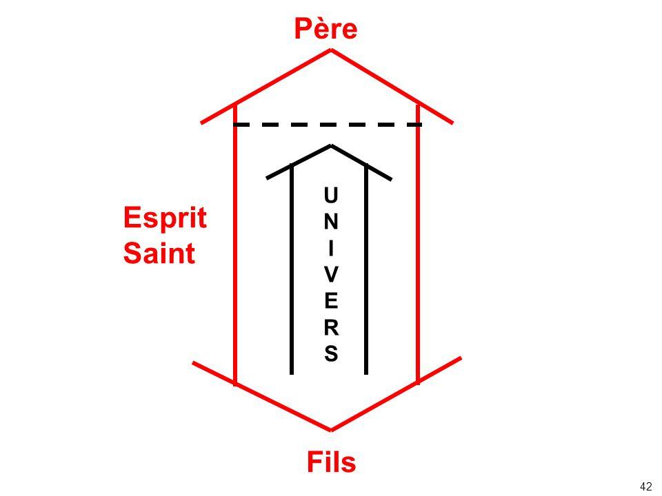 Père Fils Esprit Saint UNIVERSUNIVERS 42