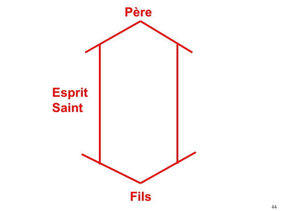 Père Fils Esprit Saint 44