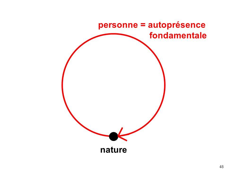 personne = autoprésence fondamentale nature 48
