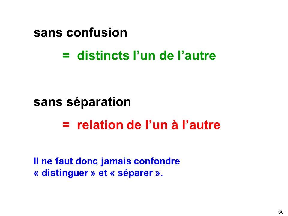 sans confusion = distincts lun de lautre sans séparation = relation de lun à lautre Il ne faut donc jamais confondre « distinguer » et « séparer ». 66