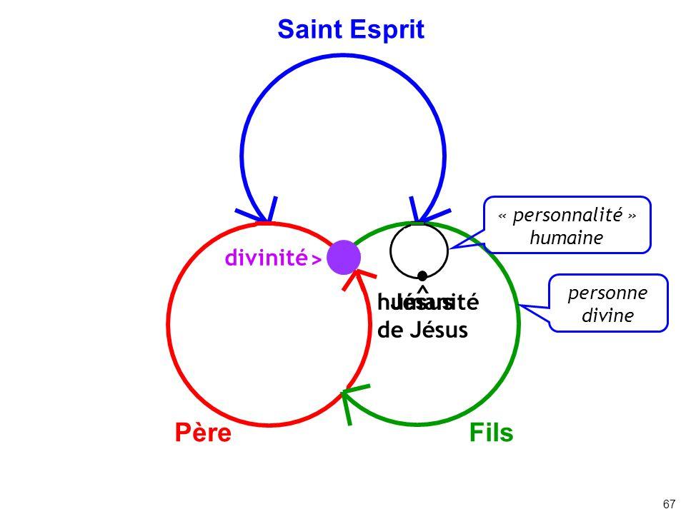 Jésus Saint Esprit Père Fils 67 divinité > humanité de Jésus ^ « personnalité » humaine personne divine