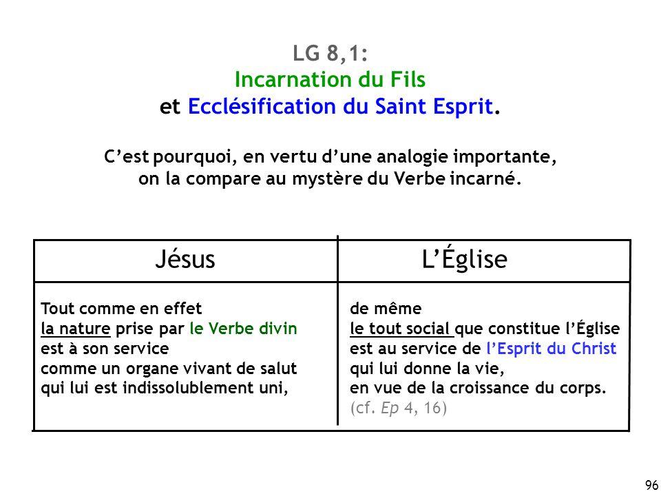 96 LG 8,1: Incarnation du Fils et Ecclésification du Saint Esprit. Cest pourquoi, en vertu dune analogie importante, on la compare au mystère du Verbe