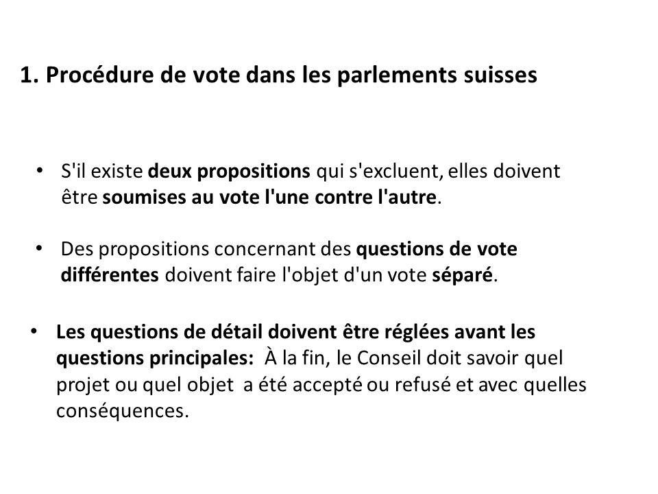 Mise au vote par hiérarchisation du contenu (les questions de détail avant les questions principales) Majorité Art.