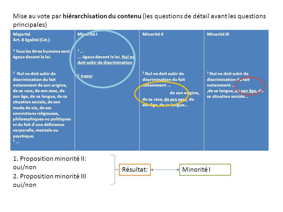 1.Cup-system (3 propositions soumises au même vote) Proposition majoritéProp.