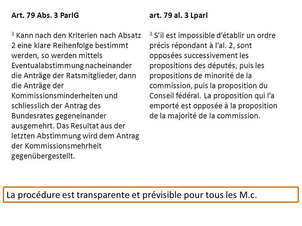 Art. 79 Abs.