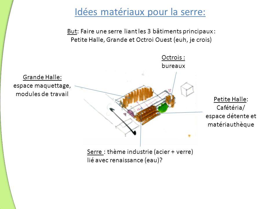 Idées matériaux pour la serre: But: Faire une serre liant les 3 bâtiments principaux : Petite Halle, Grande et Octroi Ouest (euh, je crois) Serre : thème industrie (acier + verre) lié avec renaissance (eau).