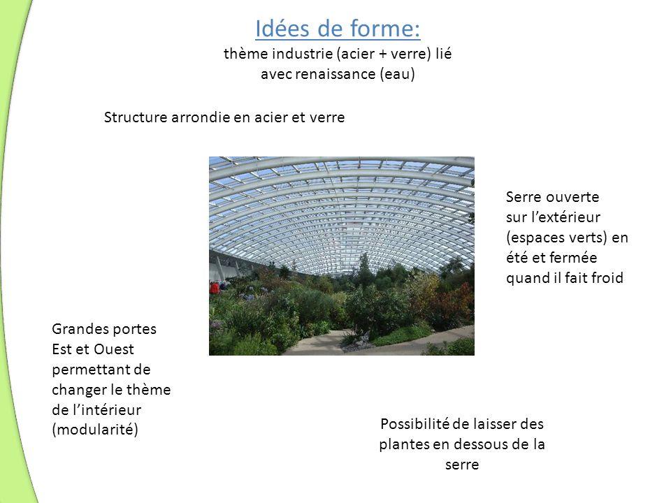 Idées de forme: Structure arrondie en acier et verre thème industrie (acier + verre) lié avec renaissance (eau) Serre ouverte sur lextérieur (espaces