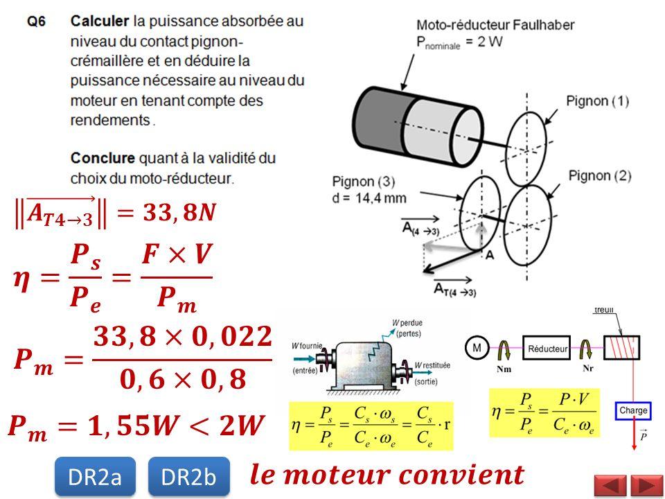 DR2b DR2a