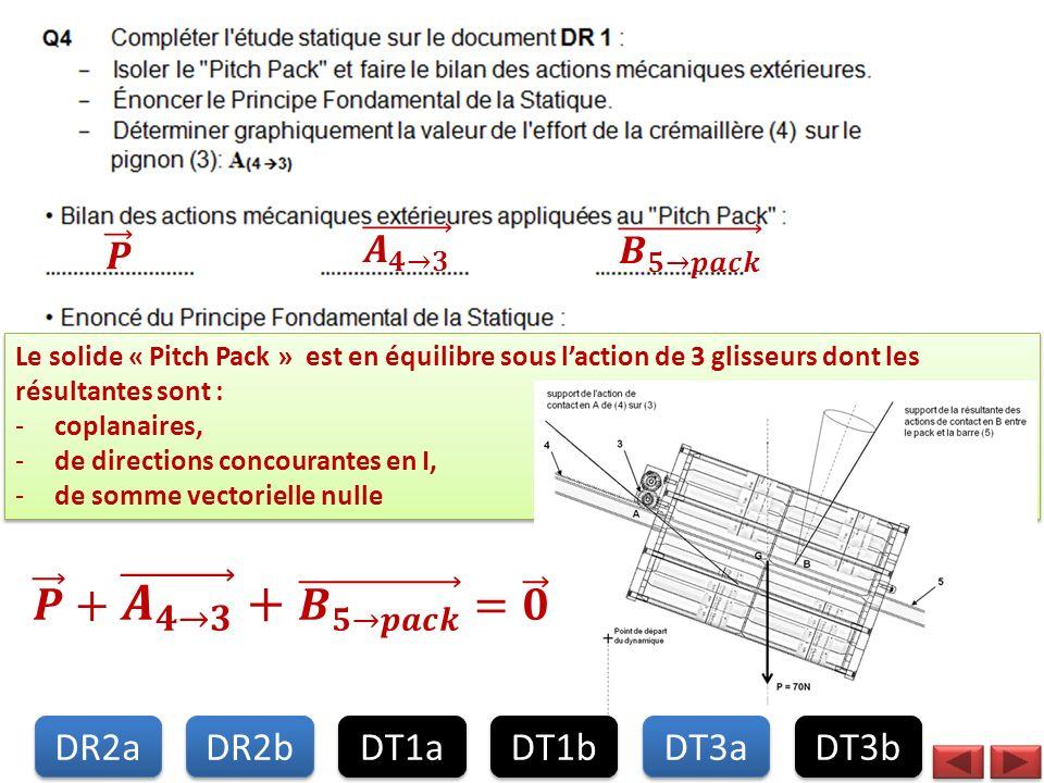DR2b DR2a Le solide « Pitch Pack » est en équilibre sous laction de 3 glisseurs dont les résultantes sont : -coplanaires, -de directions concourantes en I, -de somme vectorielle nulle Le solide « Pitch Pack » est en équilibre sous laction de 3 glisseurs dont les résultantes sont : -coplanaires, -de directions concourantes en I, -de somme vectorielle nulle DT1a DT1b DT3a DT3b