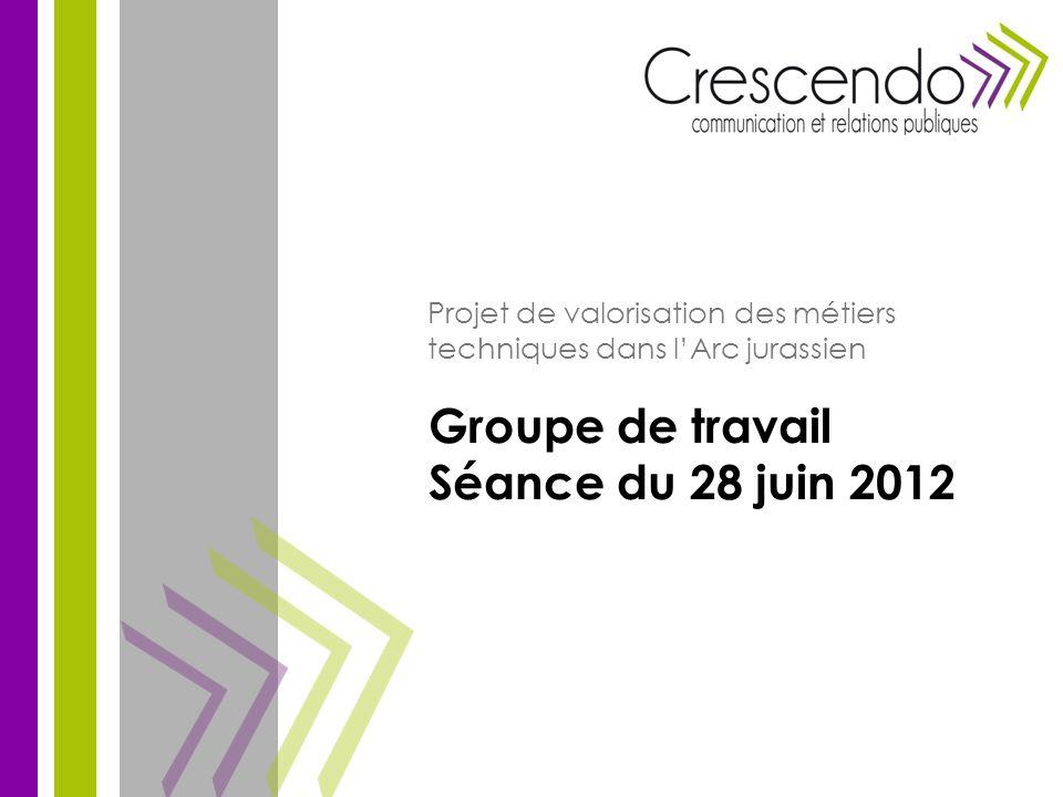 Groupe de travail Séance du 28 juin 2012 Projet de valorisation des métiers techniques dans lArc jurassien