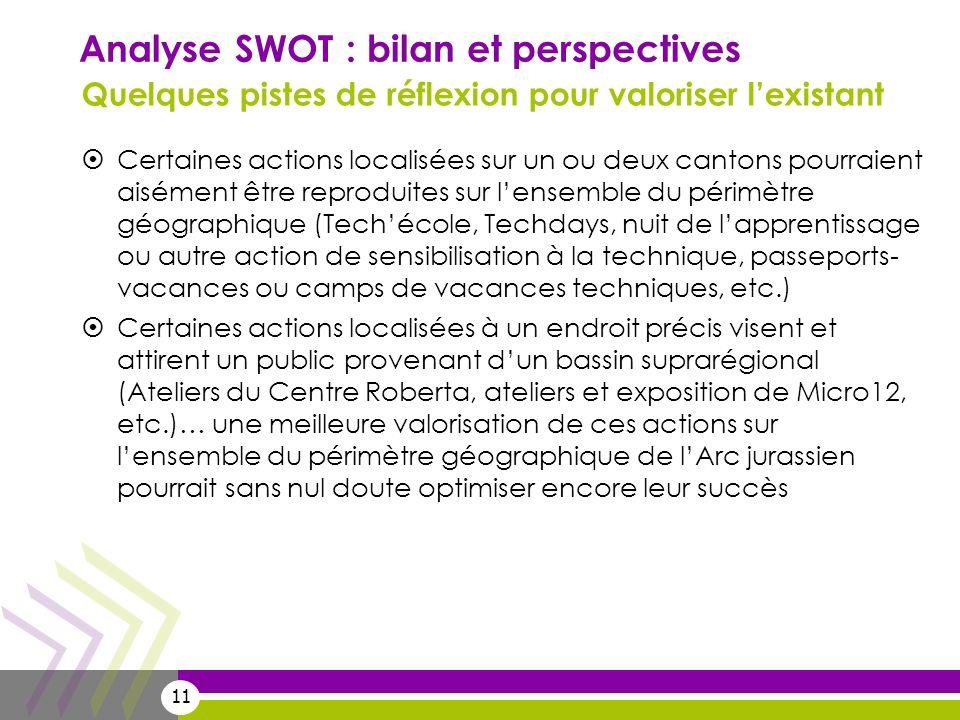 11 Analyse SWOT : bilan et perspectives Quelques pistes de réflexion pour valoriser lexistant Certaines actions localisées sur un ou deux cantons pour
