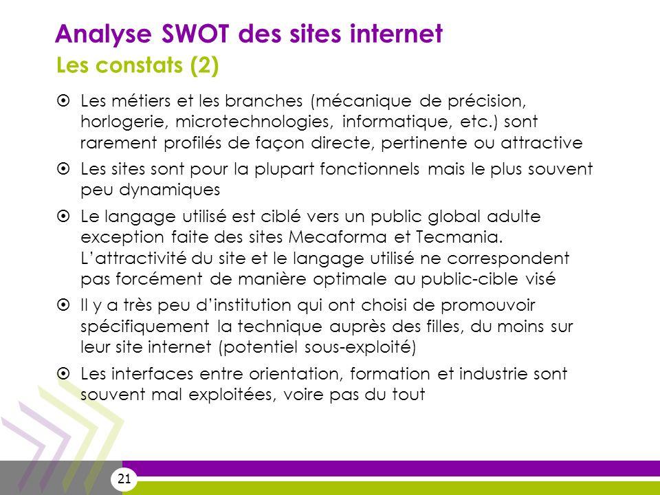 21 Analyse SWOT des sites internet Les constats (2) Les métiers et les branches (mécanique de précision, horlogerie, microtechnologies, informatique,