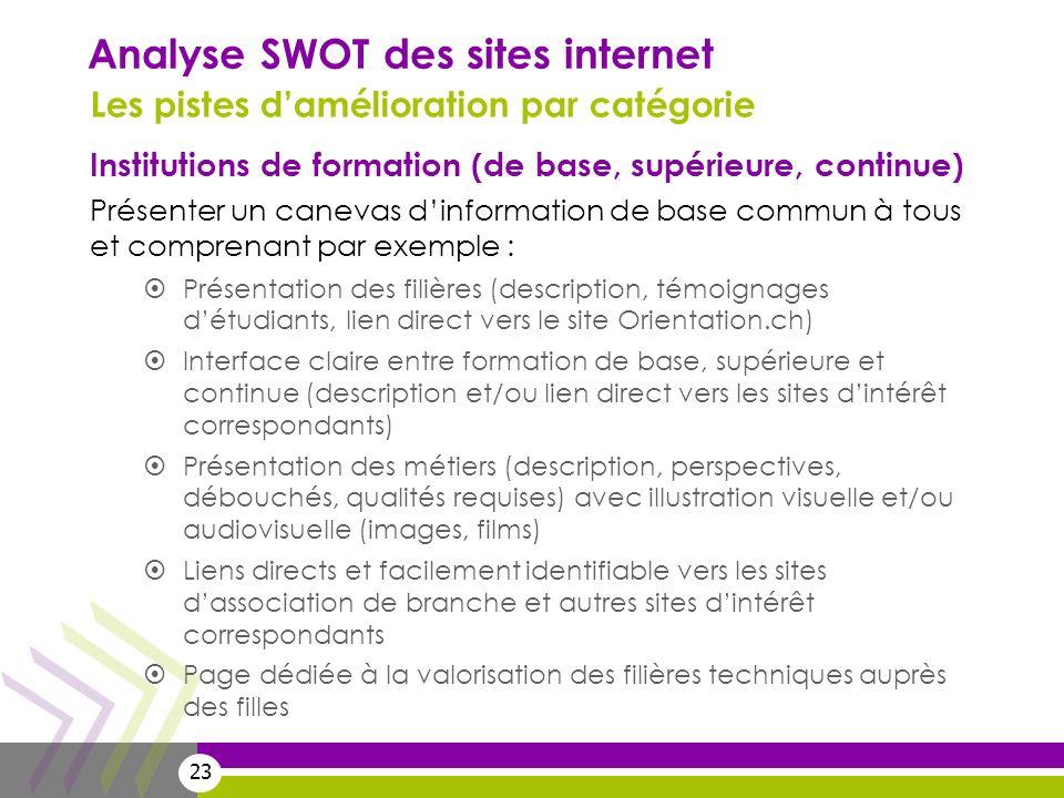 23 Analyse SWOT des sites internet Les pistes damélioration par catégorie Institutions de formation (de base, supérieure, continue) Présenter un canev