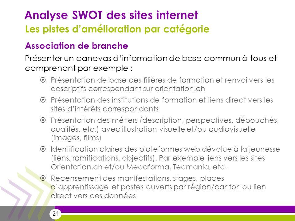 24 Analyse SWOT des sites internet Les pistes damélioration par catégorie Association de branche Présenter un canevas dinformation de base commun à to