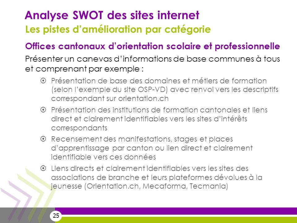 25 Analyse SWOT des sites internet Les pistes damélioration par catégorie Offices cantonaux dorientation scolaire et professionnelle Présenter un cane