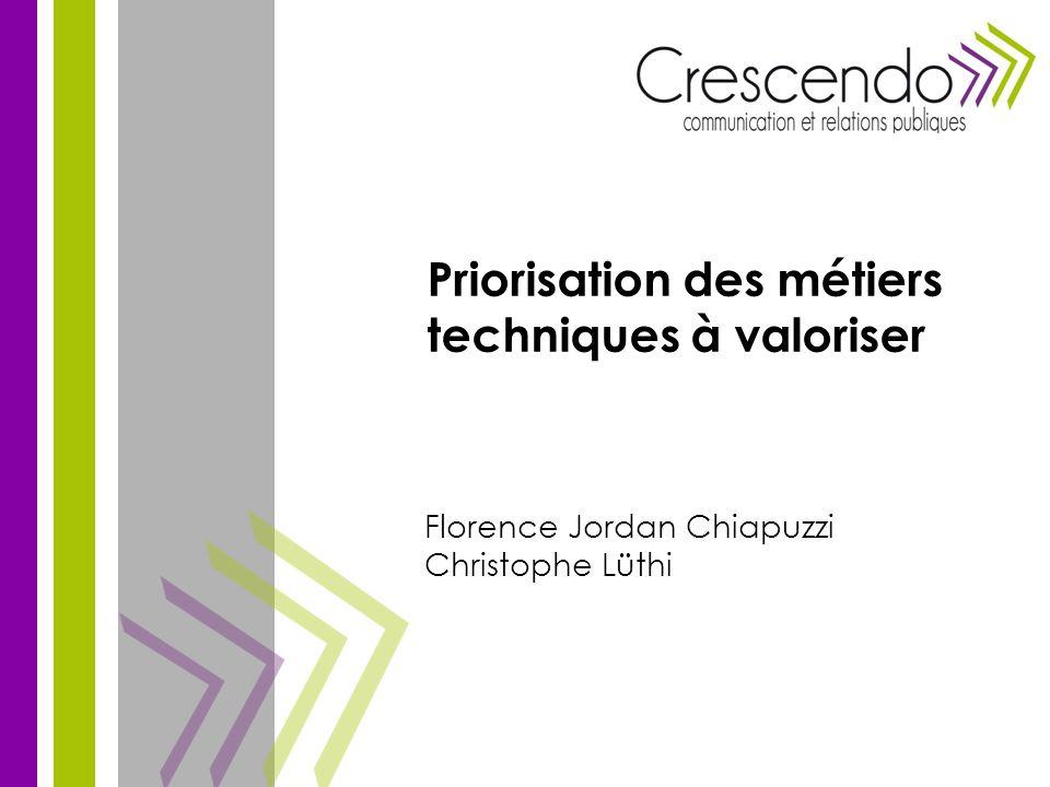 Florence Jordan Chiapuzzi Christophe Lüthi Priorisation des métiers techniques à valoriser
