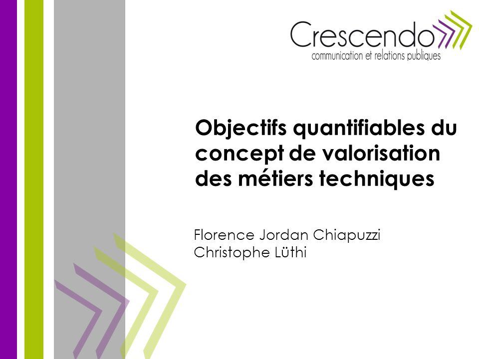 Florence Jordan Chiapuzzi Christophe Lüthi Objectifs quantifiables du concept de valorisation des métiers techniques