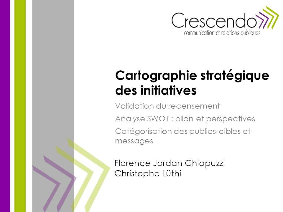 Florence Jordan Chiapuzzi Christophe Lüthi Cartographie stratégique des initiatives Validation du recensement Analyse SWOT : bilan et perspectives Cat