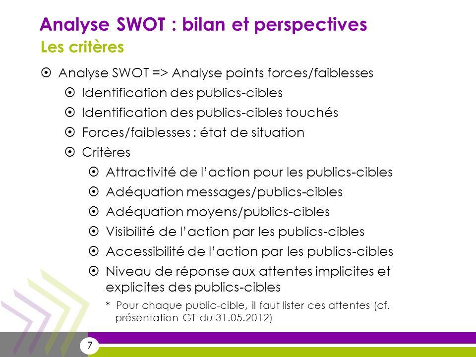 7 Analyse SWOT : bilan et perspectives Les critères Analyse SWOT => Analyse points forces/faiblesses Identification des publics-cibles Identification
