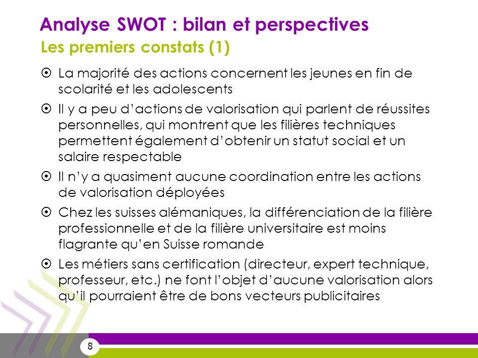 8 Analyse SWOT : bilan et perspectives Les premiers constats (1) La majorité des actions concernent les jeunes en fin de scolarité et les adolescents