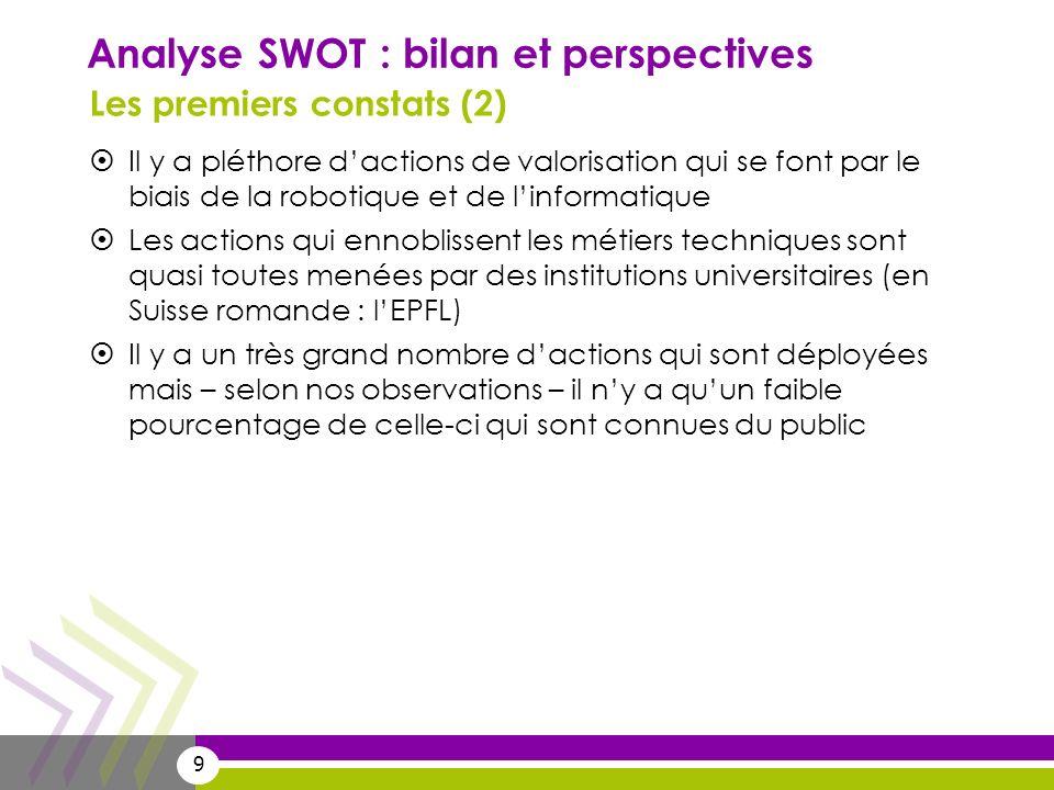 9 Analyse SWOT : bilan et perspectives Les premiers constats (2) Il y a pléthore dactions de valorisation qui se font par le biais de la robotique et