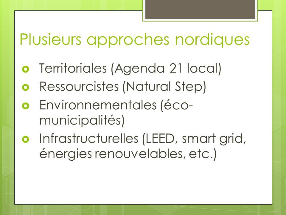 Plusieurs approches nordiques Territoriales (Agenda 21 local) Ressourcistes (Natural Step) Environnementales (éco- municipalités) Infrastructurelles (LEED, smart grid, énergies renouvelables, etc.)