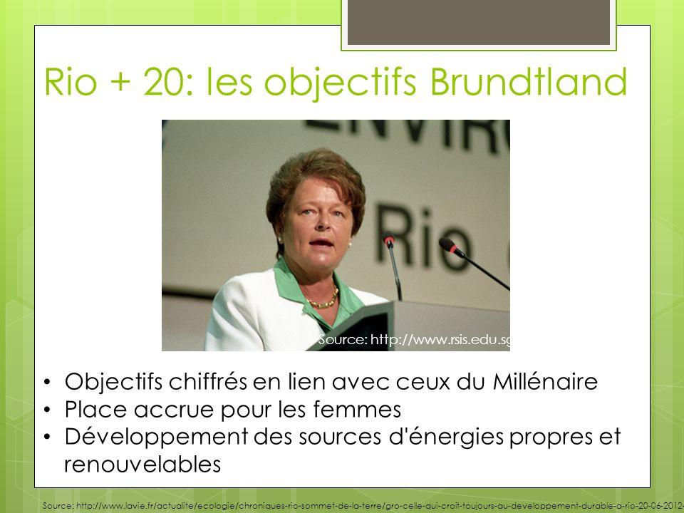 Rio + 20: les objectifs Brundtland Objectifs chiffrés en lien avec ceux du Millénaire Place accrue pour les femmes Développement des sources d énergies propres et renouvelables Source: http://www.rsis.edu.sg/ Source: http://www.lavie.fr/actualite/ecologie/chroniques-rio-sommet-de-la-terre/gro-celle-qui-croit-toujours-au-developpement-durable-a-rio-20-06-2012-28732_328.php