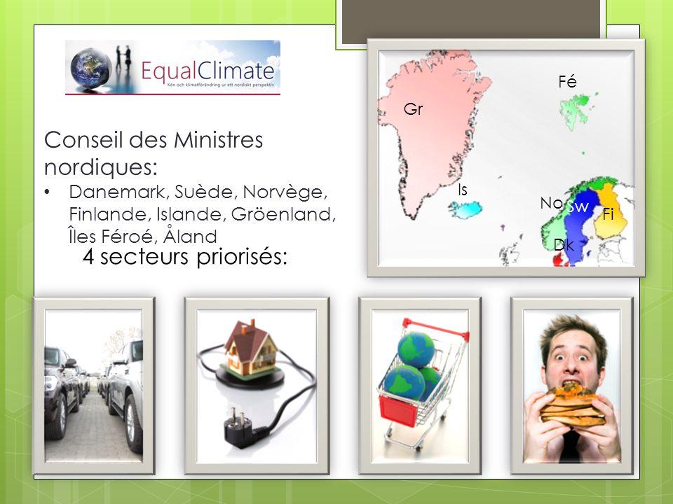 4 secteurs priorisés: Conseil des Ministres nordiques: Danemark, Suède, Norvège, Finlande, Islande, Gröenland, Îles Féroé, Åland Gr Is Fé No Sw Fi Dk