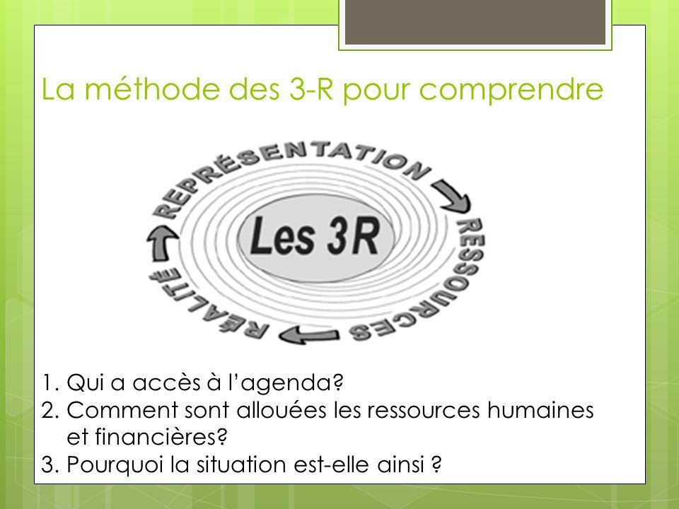La méthode des 3-R pour comprendre 1.Qui a accès à lagenda? 2.Comment sont allouées les ressources humaines et financières? 3.Pourquoi la situation es