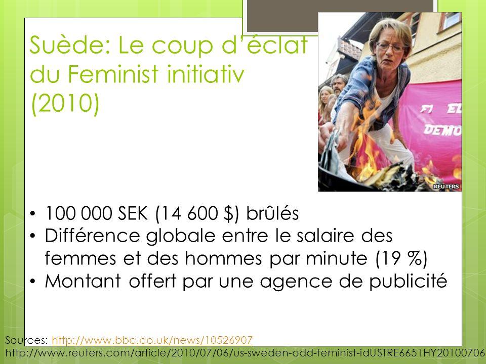 Suède: Le coup déclat du Feminist initiativ (2010) 100 000 SEK (14 600 $) brûlés Différence globale entre le salaire des femmes et des hommes par minu