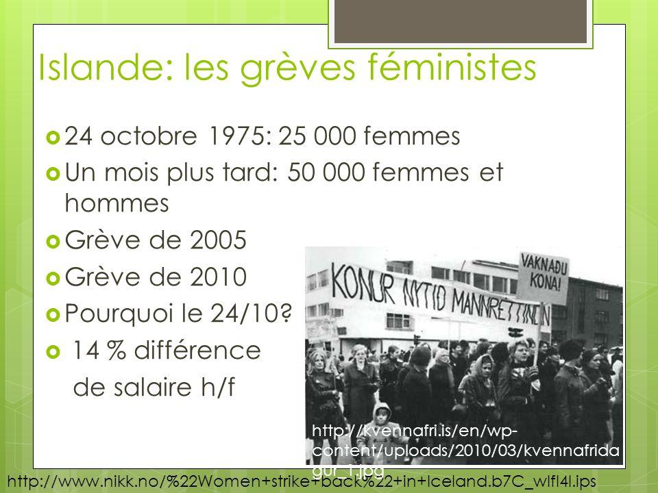 Islande: les grèves féministes 24 octobre 1975: 25 000 femmes Un mois plus tard: 50 000 femmes et hommes Grève de 2005 Grève de 2010 Pourquoi le 24/10