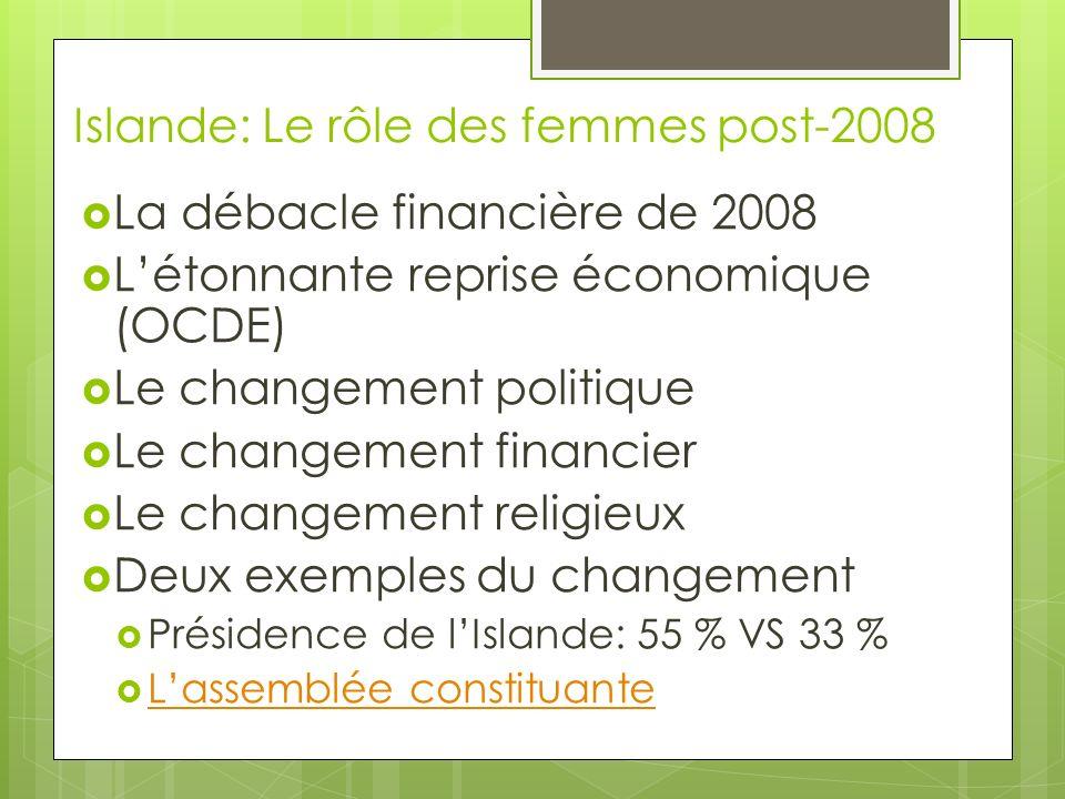 Islande: Le rôle des femmes post-2008 La débacle financière de 2008 Létonnante reprise économique (OCDE) Le changement politique Le changement financier Le changement religieux Deux exemples du changement Présidence de lIslande: 55 % VS 33 % Lassemblée constituante
