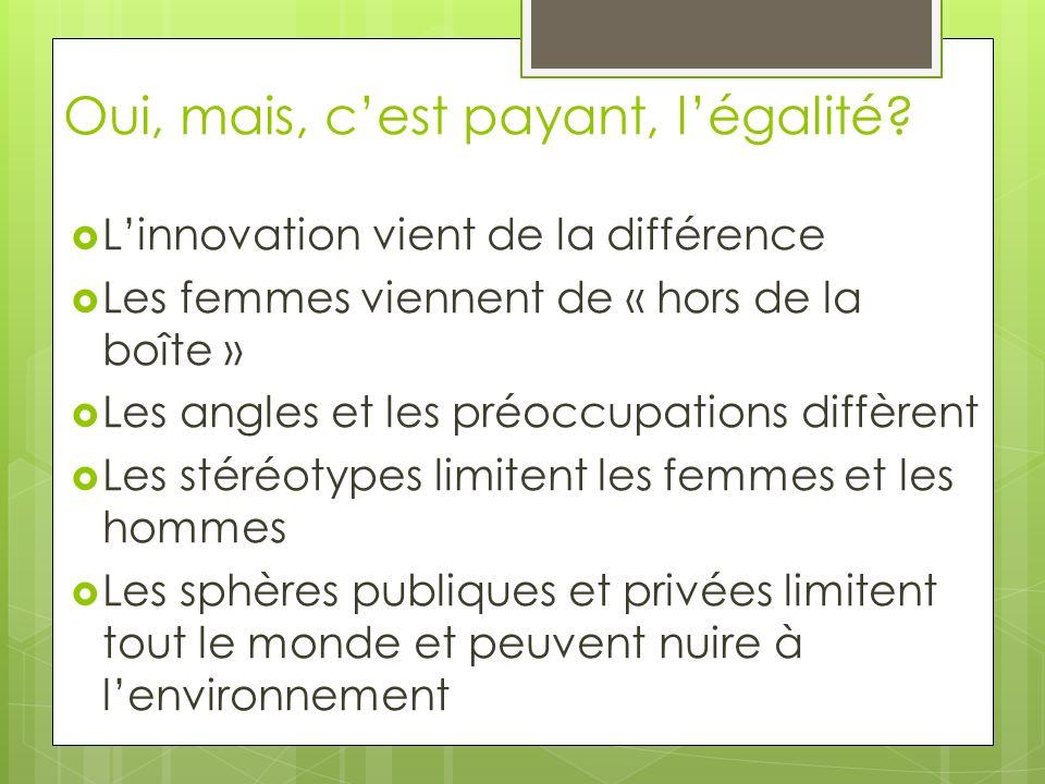 Oui, mais, cest payant, légalité? Linnovation vient de la différence Les femmes viennent de « hors de la boîte » Les angles et les préoccupations diff