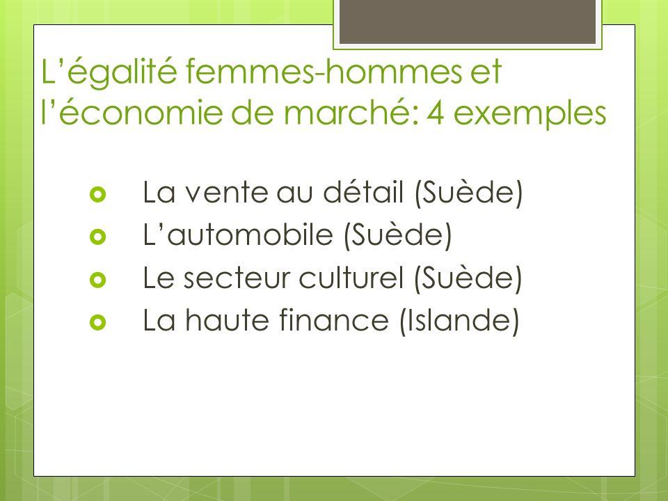 La vente au détail (Suède) Lautomobile (Suède) Le secteur culturel (Suède) La haute finance (Islande) Légalité femmes-hommes et léconomie de marché: 4 exemples