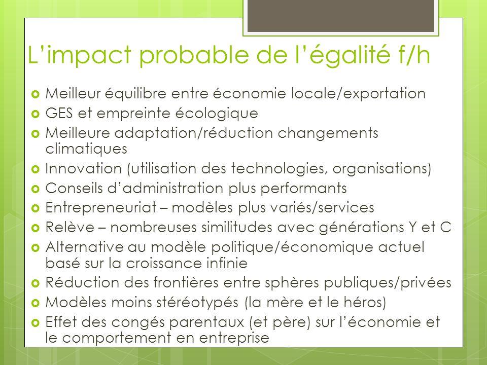 Limpact probable de légalité f/h Meilleur équilibre entre économie locale/exportation GES et empreinte écologique Meilleure adaptation/réduction chang