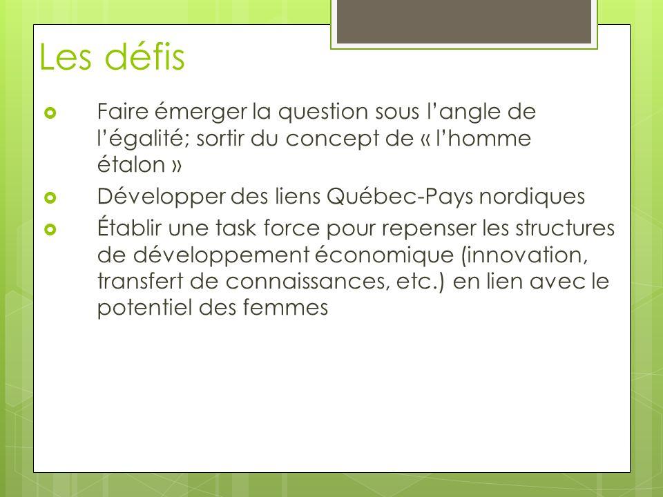 Les défis Faire émerger la question sous langle de légalité; sortir du concept de « lhomme étalon » Développer des liens Québec-Pays nordiques Établir une task force pour repenser les structures de développement économique (innovation, transfert de connaissances, etc.) en lien avec le potentiel des femmes